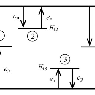 Energy band diagram of Schottky diode with n-type base and