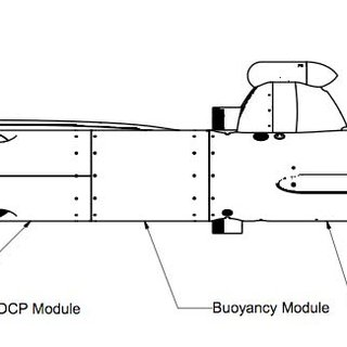 Schematic of UBC-Gavia. Each of the on-board modules are