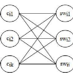(PDF) Impacto de Recursos Léxicos Manuales y Automáticos