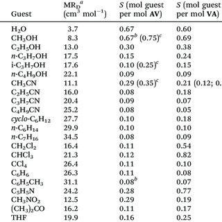 (PDF) Interaction of L-alanyl-L-valine and L-valyl-L