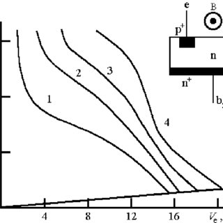 Construction of active element: 1 diffusive tube; 2