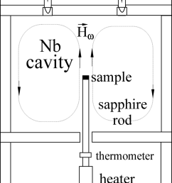 7 diagram of the microwave cavity used in the hot finger  [ 850 x 1304 Pixel ]