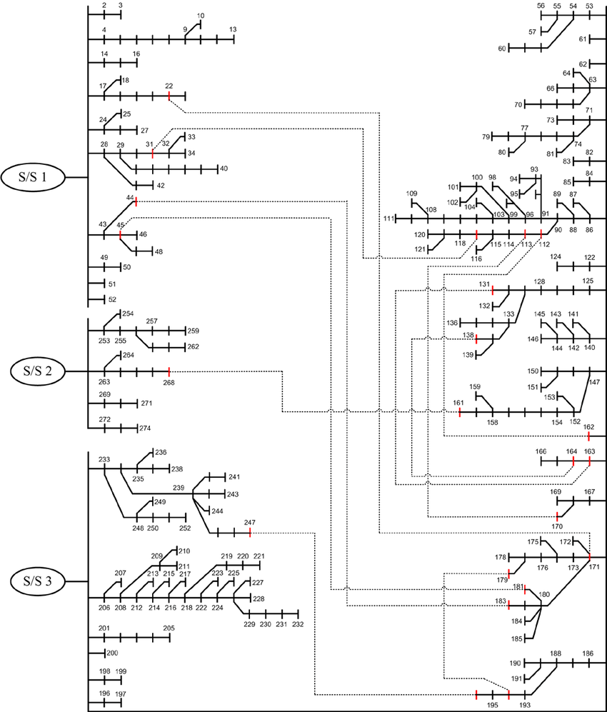 hight resolution of simplified single line diagram of 6 kv practical distribution network supplying the