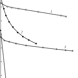 Standard enthalpies of formation for lithium electrolytes