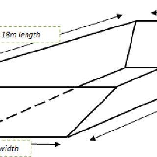 Dam liner inspection. Figure 6: Pulling dam liner across