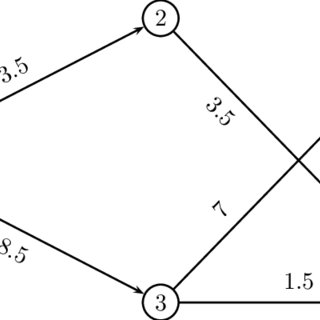 (PDF) Robust Optimization in Network Flows