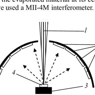 (PDF) Electron beam evaporation of alumina ceramics at