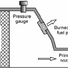 (PDF) Influence of aluminum particle size on ignition and
