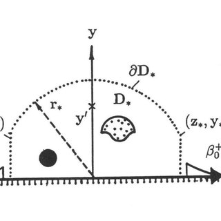 (PDF) Radiation Conditions, Limiting Absorption Principle