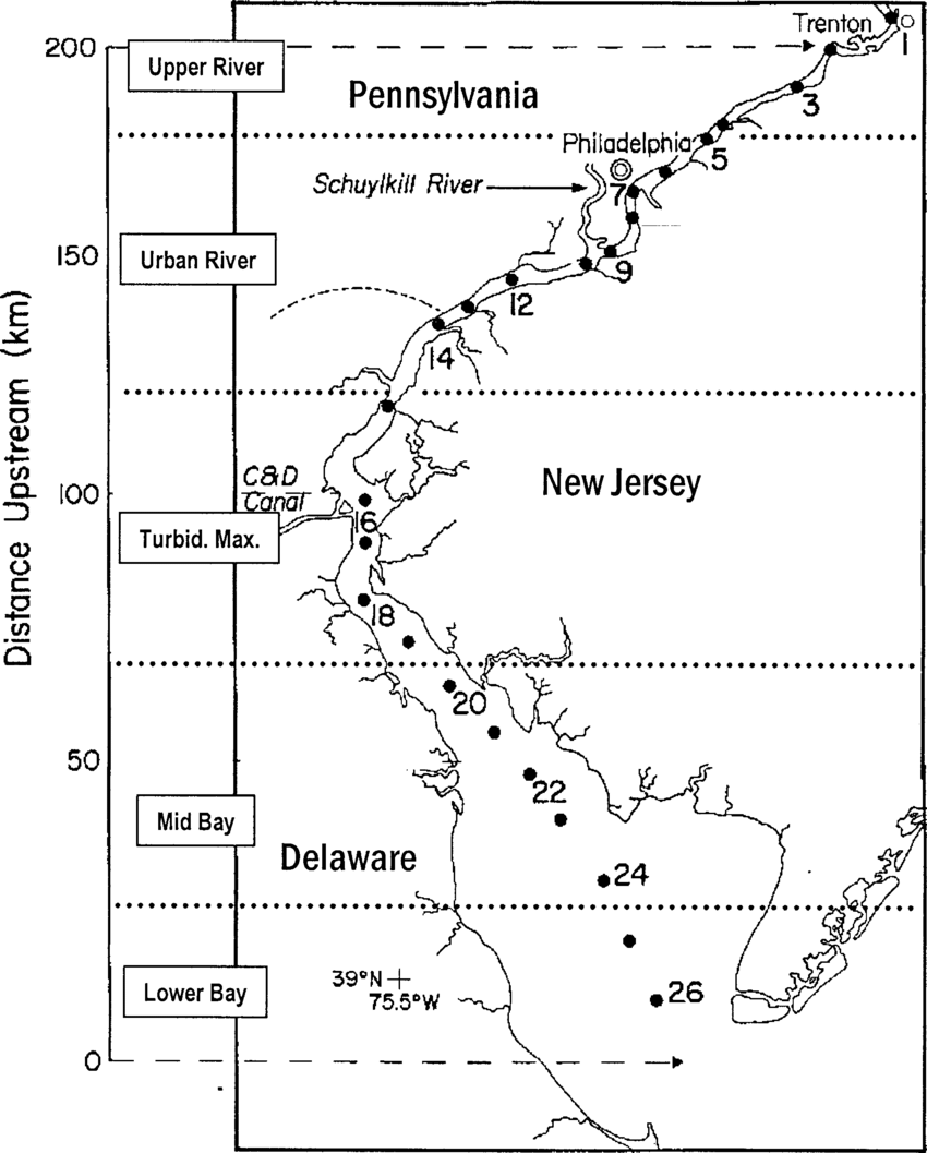 hight resolution of map of delaware estuary with geographically fixed sampling stations download scientific diagram