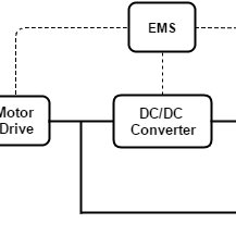 FCS Alsterwasser fuel cell/battery hybrid system