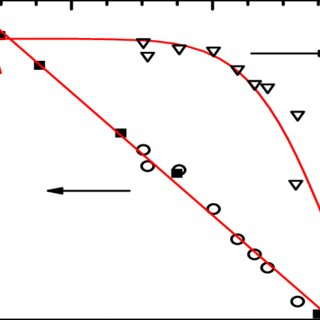 Optical scheme of the wavefront correction experiment. 1