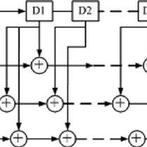 ROI logic, coordinates generator, and color segmentation