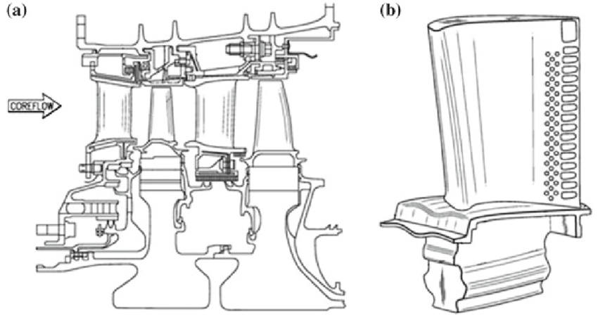 a Engine cross-section of high turbine showing first and