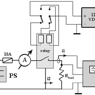 (PDF) Relay Failures Specific to Space Applications