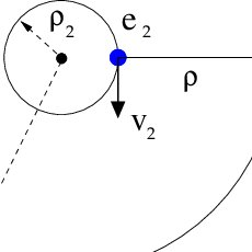 (PDF) Two charges on a plane in a magnetic field: Special