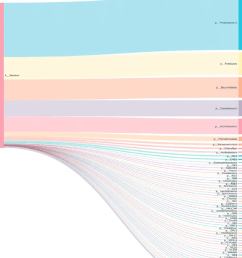 3 sankey diagram displaying the composition of microbiota at the levels of kingdom and included phyla [ 850 x 1210 Pixel ]