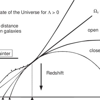 (PDF) Why do we Still Believe in Newton's Law ? Facts