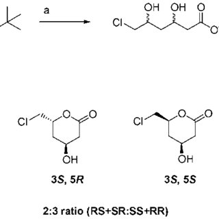 (PDF) Asymmetric Catalysis Special Feature Part II