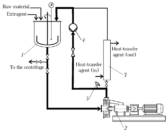 Diagram of the test bench: 1) vessel with a mixing device