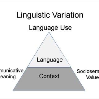 (PDF) Translating Place: Linguistic Variation in Translation