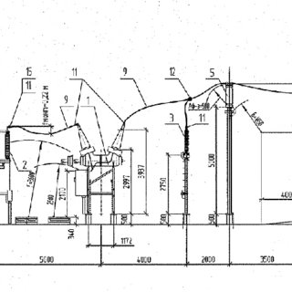 (PDF) The training model of 110 kV step-down substation in