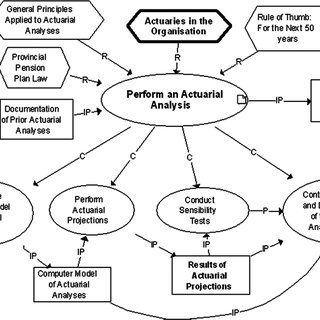 (PDF) Collaborative Knowledge Modelling with a Graphical
