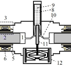 Ideal Stirling cycle. The cooling power is produced during