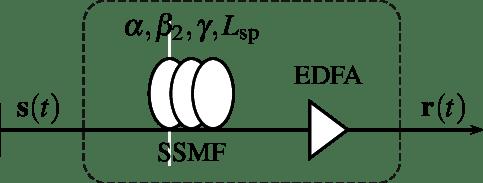 Block diagram of the consider fiber-optical transmission