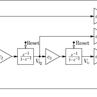 (pdf) a low-power 22-bit incremental adc