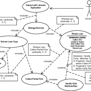 (PDF) Automating Mappings between Use Case Diagrams and