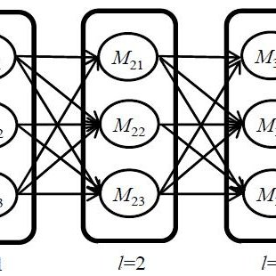 (PDF) A dynamic model and an algorithm for short-term