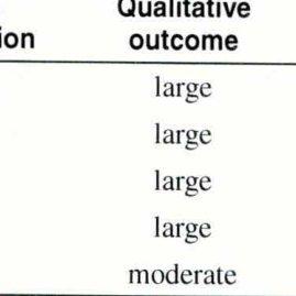 (PDF) Training Periodization of Professional Australian
