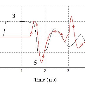 Induced voltages by a subsequent stroke of 24 kA at the