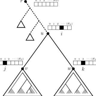 (PDF) Multi-rate Poisson Tree Processes for single-locus
