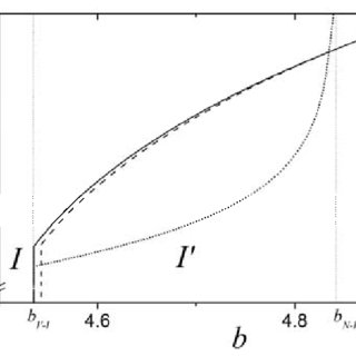 (PDF) Extending the Maier-Saupe theory to cybotactic nematics