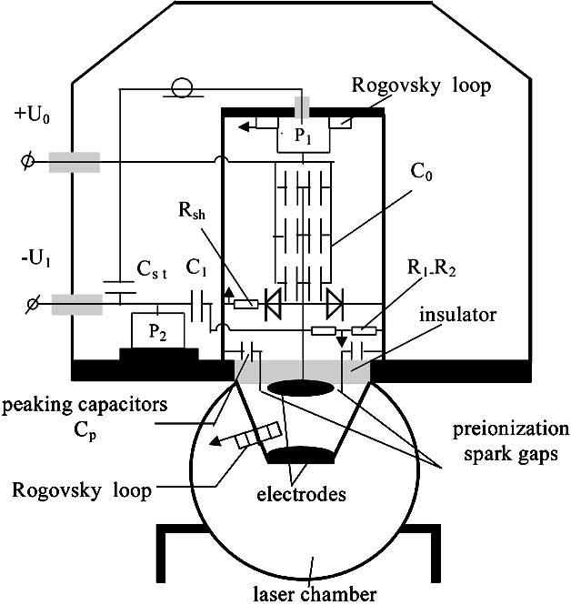 Schematic diagram of XeCl laser with prepulse formed by an
