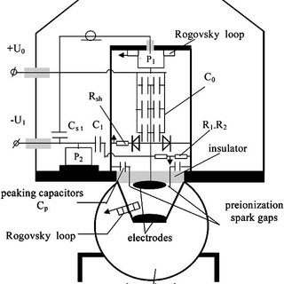 Circuit diagram of pulsed power generator and discharge cell.