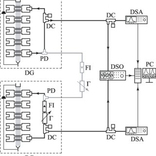 (PDF) Diagnostics of the generalized synchronization in