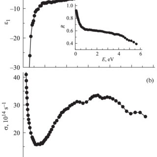 Scheme of combined quantum mechanics and molecular