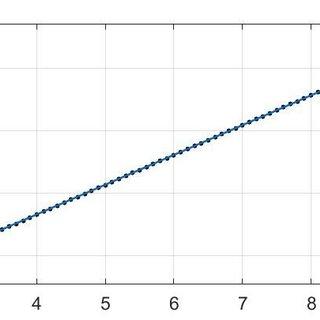 Dependence of Agekyan's λ-factor on impact parameter p