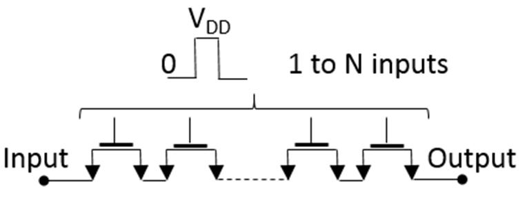 Illustration of digital signal propagation delay in
