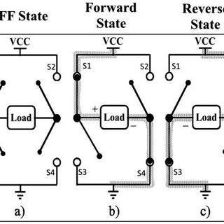 (PDF) Generating bipolar magnetic fields by using unipolar