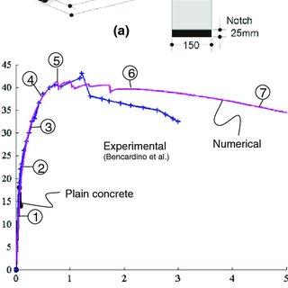 (PDF) Computational modeling of high performance steel