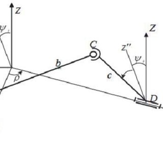 (PDF) Synthesis of Four-Link Basic Kinematic Chains [BKC