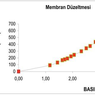 Schematic representation of GA-based optimization model
