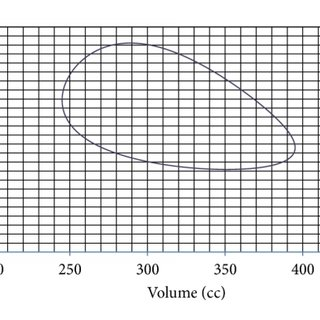 Illustration of the exhaust gas temperature versus