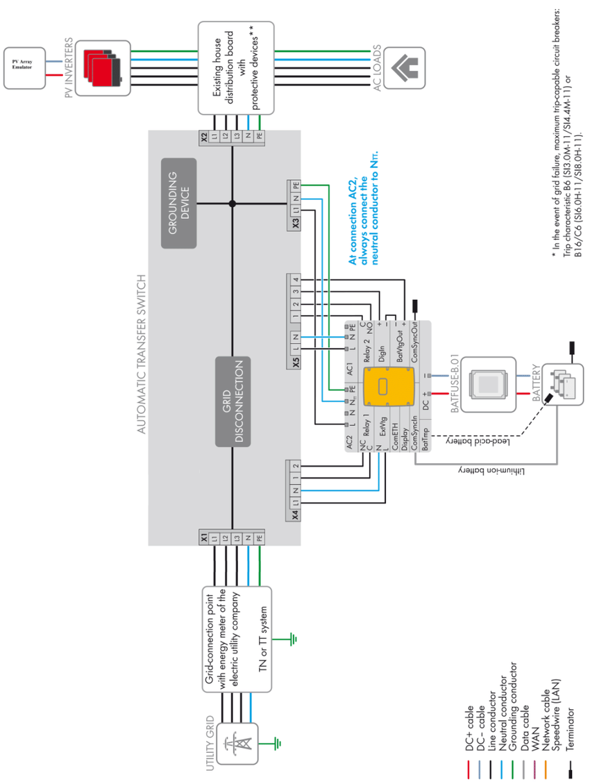 medium resolution of schematic of the si inverter storage system with battery backup function 7