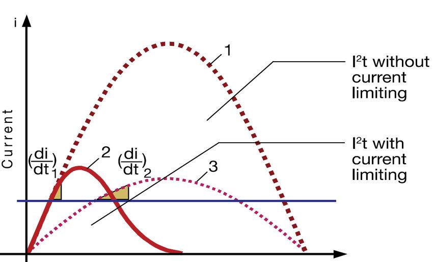 Ti Current Limiting Circuit