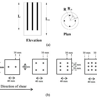 Shear stress-horizontal displacement and vertical